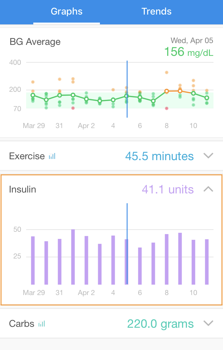 insulin-onetype-mobilegraphs-2.png